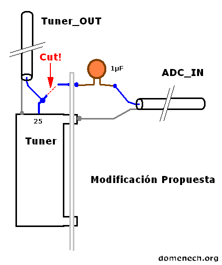 conexiones-adc-in-tv-out-tuner-bt878a-adc
