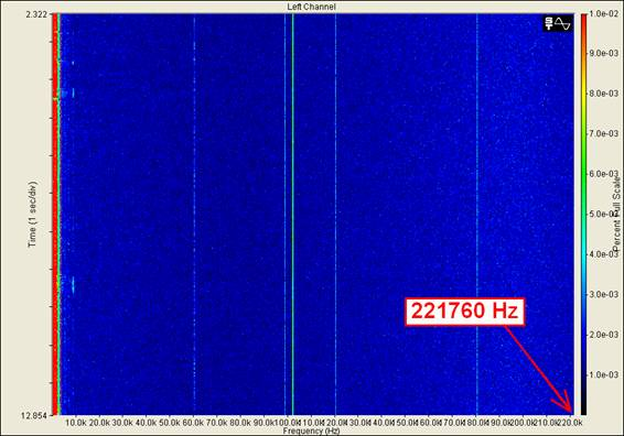 spectrum-221760-noise-bt878a-adc
